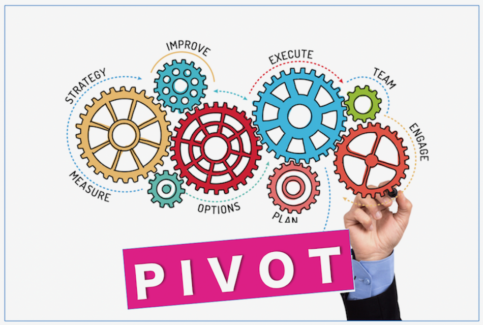 6 Steps to pivot your business
